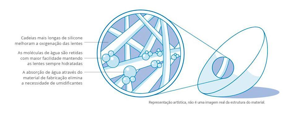Lentes-de-contato-para-miopia-ou-hipermetropia-003-thumb-blog